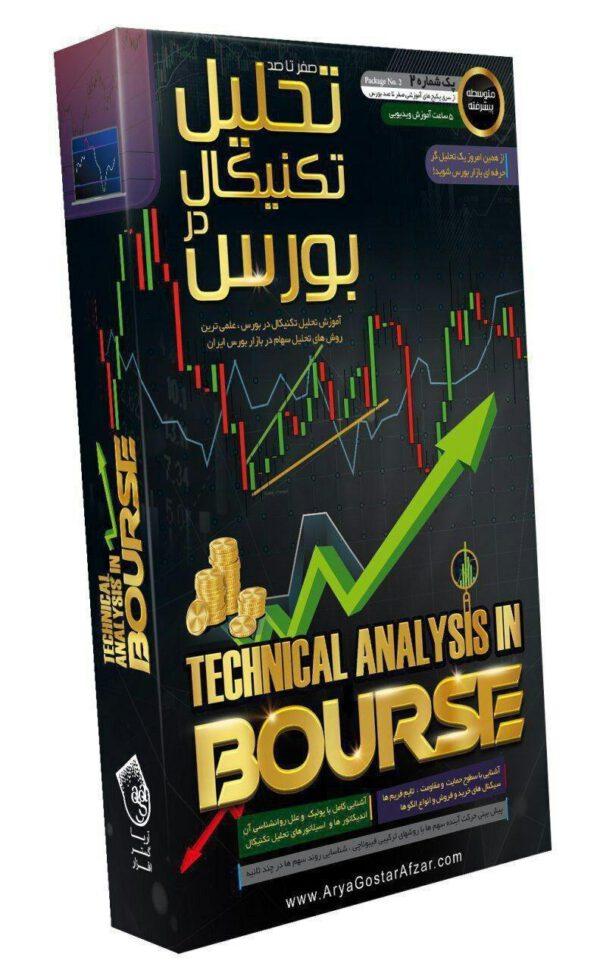 صفر تا صد آموزش تحلیل تکنیکال در بورس Technical Analysis in Bourse